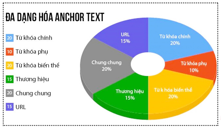 ty-le-anchor-text