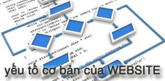 yeu to co ban cua website