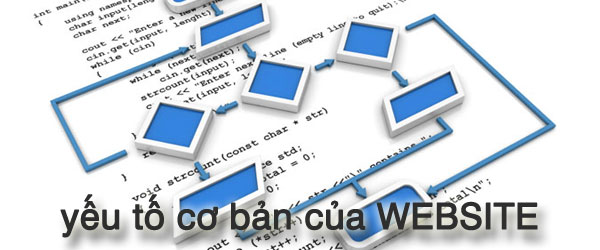 yeu to co ban cua website